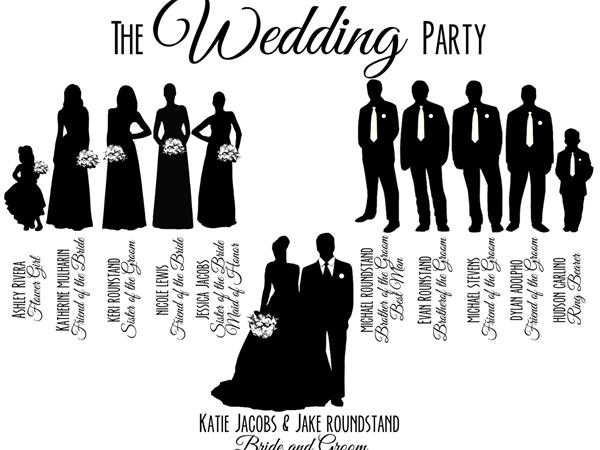 Whos Who In The Wedding Party 02 11 By I Do Radio