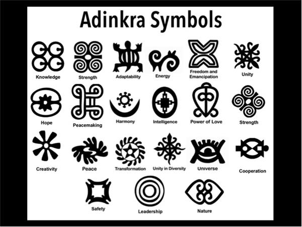Ghana The Underground Railroad Adinkra Symbols Quilts With Eileen